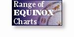 Equinox Charts