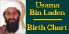 Usama's Birth Chart