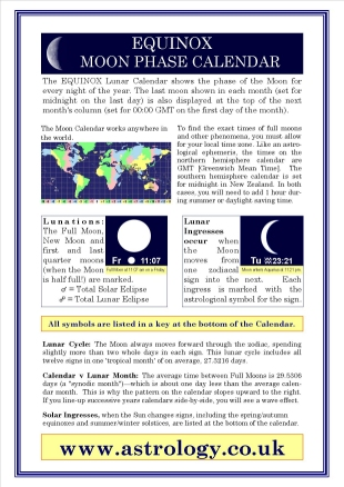 Moon Calendars Instructions