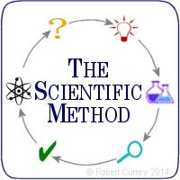The Scientific Method (c) 2014